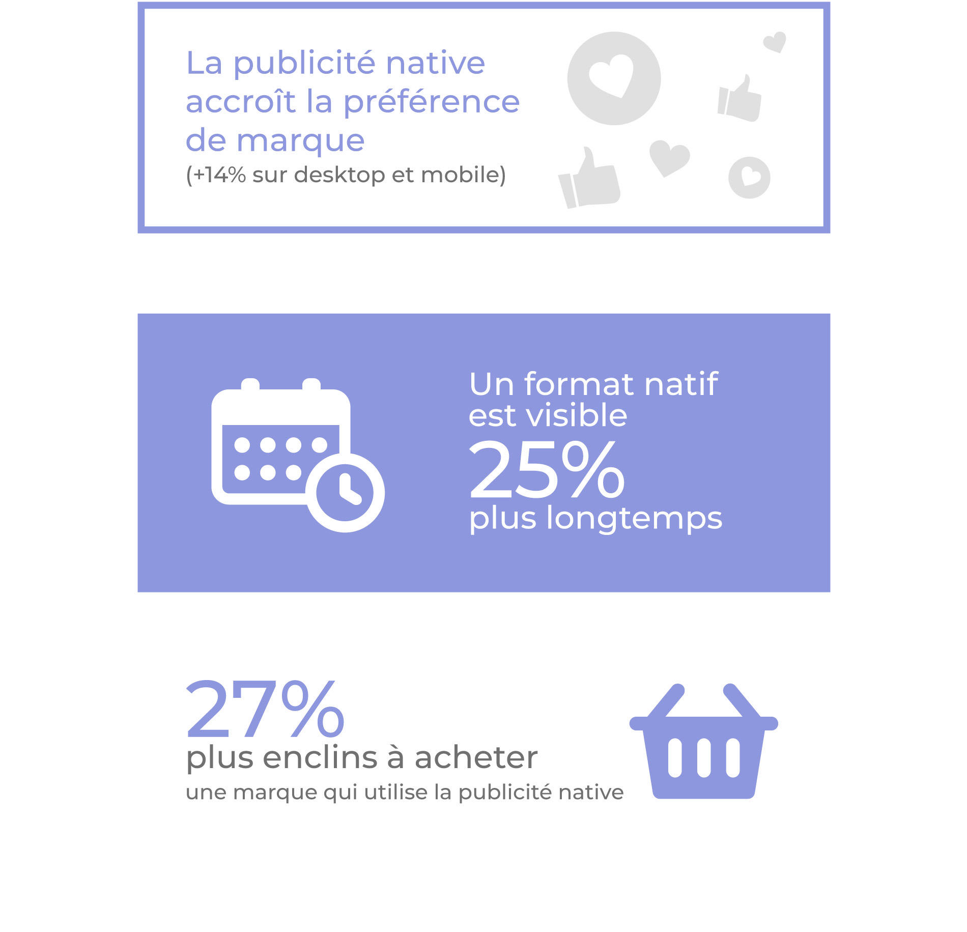 native ads infographie